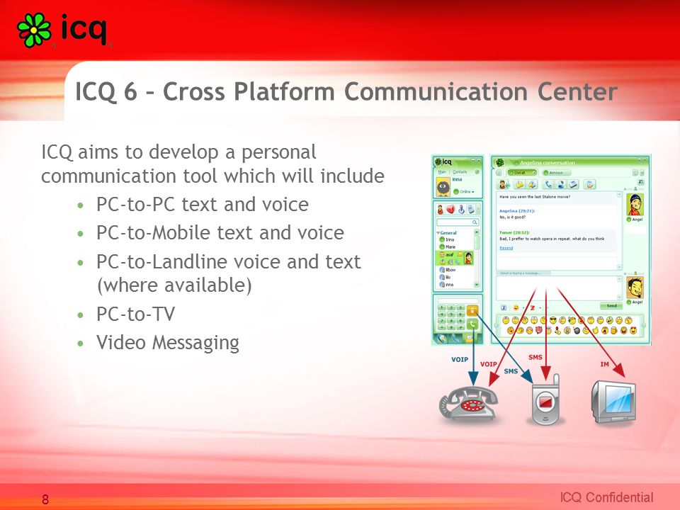 ICQ 6 – Cross Platform Communication Center ICQ aims to develop a personal communication tool which will include PC-to-PC text and voice PC-to-Mobile text and voice PC-to-Landline voice and text (where available) PC-to-TV Video Messaging 8
