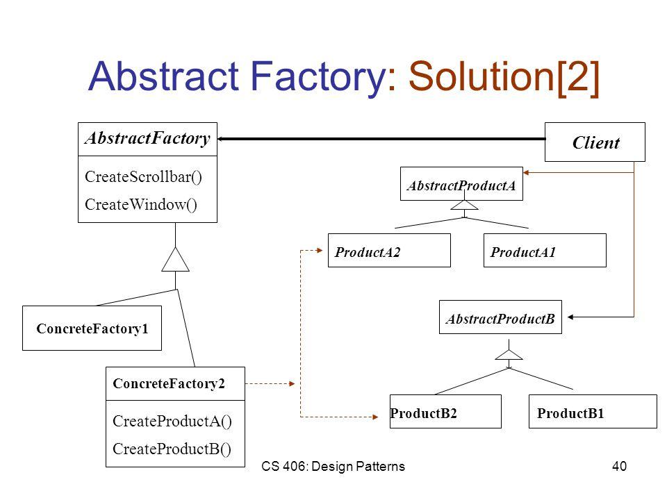 CS 406: Design Patterns40 Abstract Factory: Solution[2] AbstractFactory CreateScrollbar() CreateWindow() ConcreteFactory1 Client ProductA1ProductA2 AbstractProductA ProductB2ProductB1 AbstractProductB ConcreteFactory2 CreateProductA() CreateProductB()