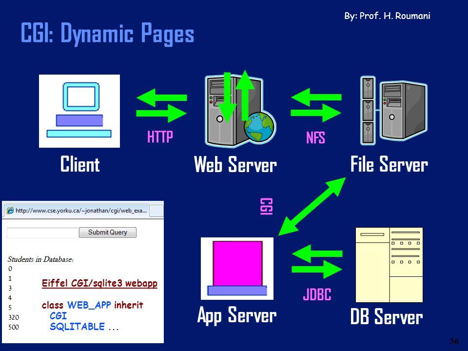 36 CGI: Dynamic Pages Client Web Server File Server HTTP NFS CGI App Server JDBC DB Server By: Prof. H. Roumani Eiffel CGI/sqlite3 webapp class WEB_AP