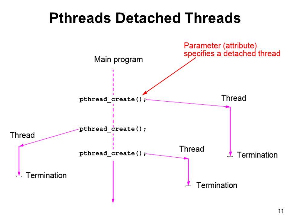 11 Pthreads Detached Threads