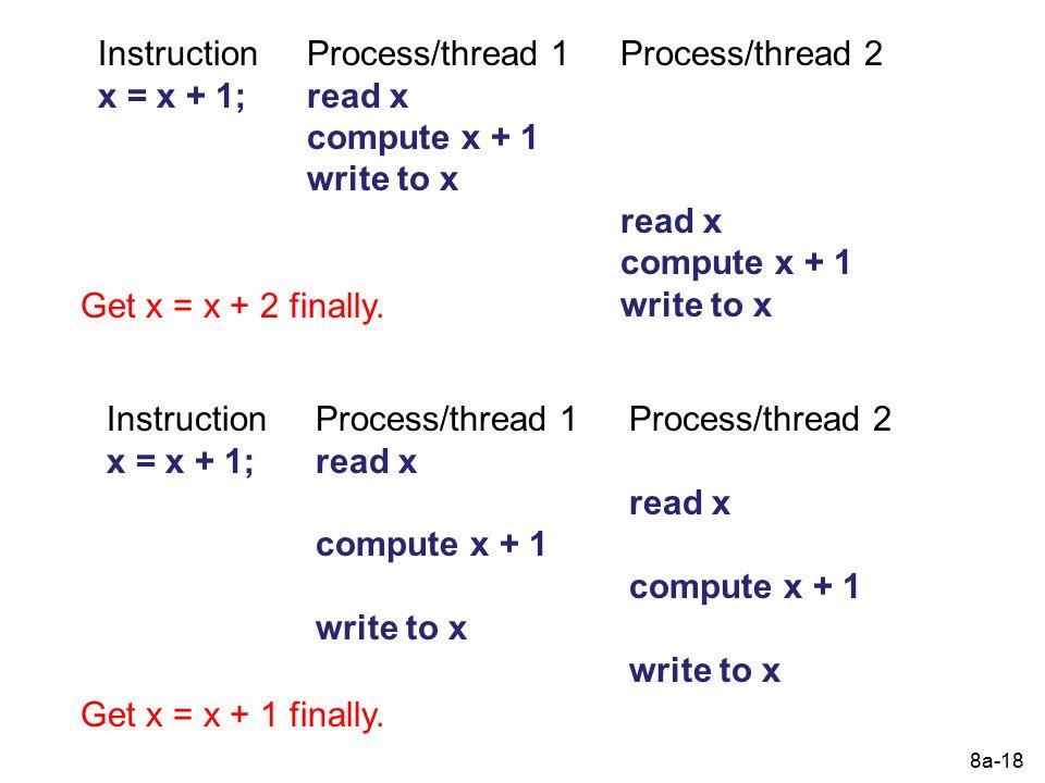 8a-18 InstructionProcess/thread 1Process/thread 2 x = x + 1;read x read x compute x + 1 write to x InstructionProcess/thread 1Process/thread 2 x = x + 1;read x compute x + 1 write to x read x compute x + 1 write to x Get x = x + 2 finally.