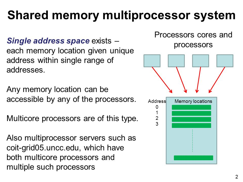 2 Shared memory multiprocessor system Single address space exists – each memory location given unique address within single range of addresses.