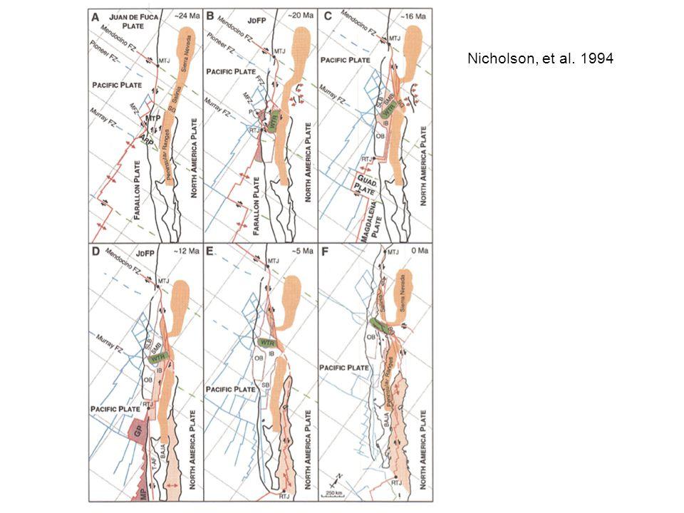 Nicholson, et al. 1994