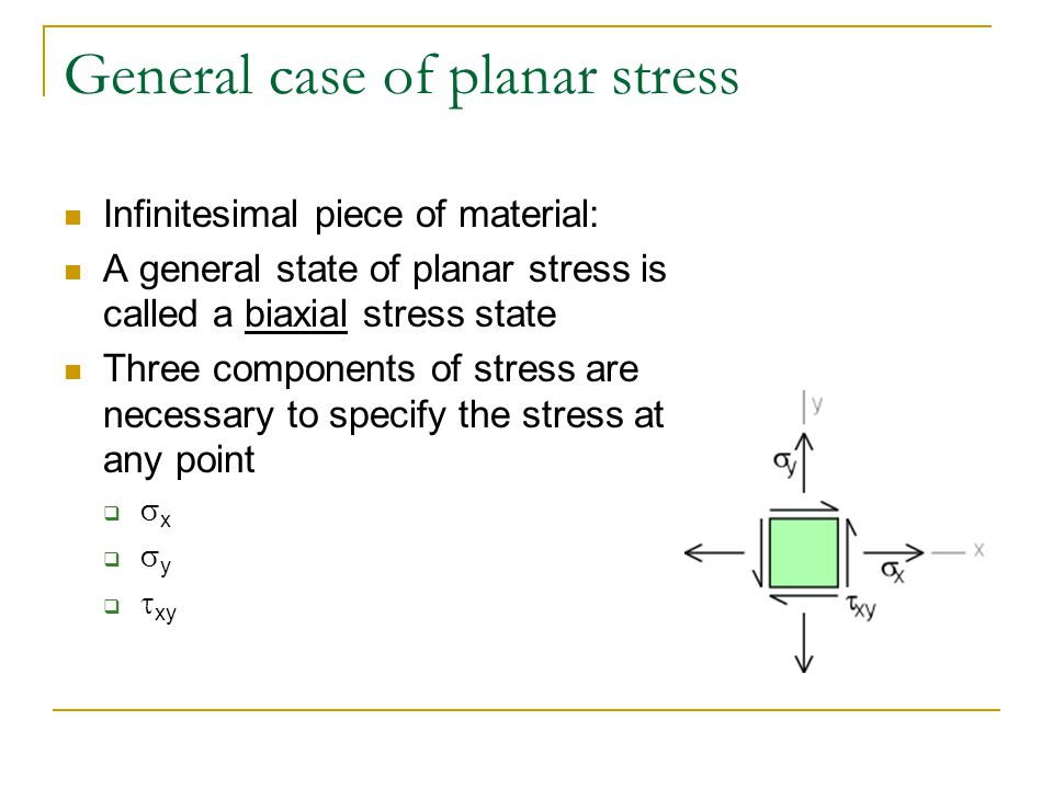 General case of planar stress Infinitesimal piece of material: A general state of planar stress is called a biaxial stress state Three components of s