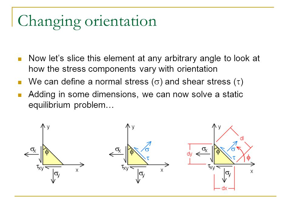 Changing orientation Now let's slice this element at any arbitrary angle to look at how the stress components vary with orientation We can define a no