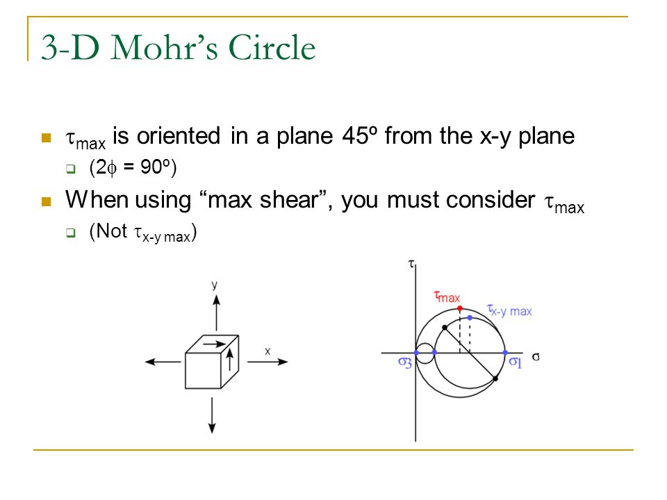 "3-D Mohr's Circle  max is oriented in a plane 45º from the x-y plane  (2  = 90º) When using ""max shear"", you must consider  max  (Not  x-y max"