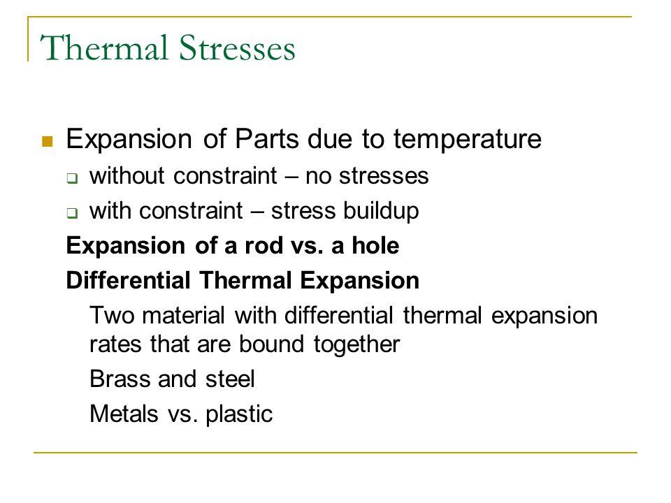 Column in tension Uniaxial tension Hooke's Law