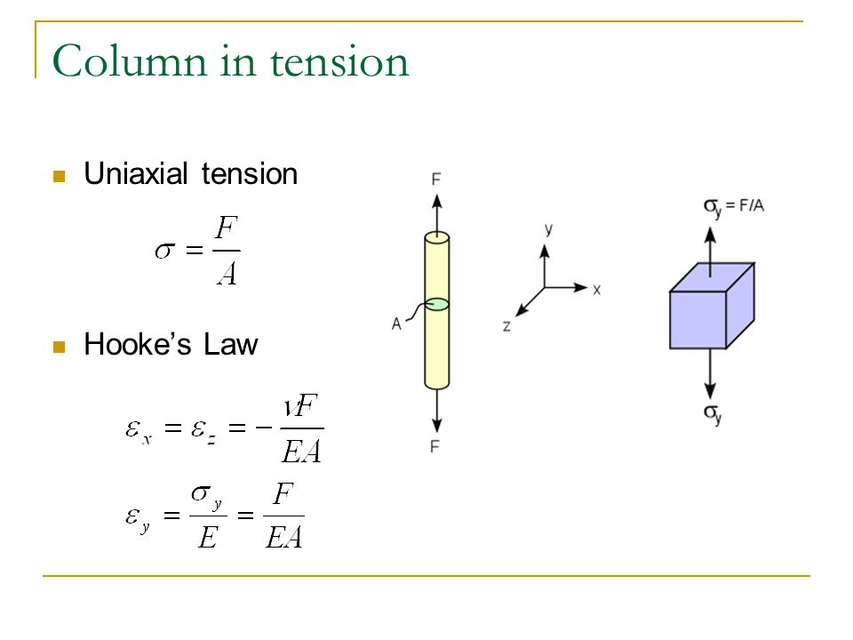 Example #2  x = 120  y = -40  xy = 50 ccw x at (  x,  xy )  x at ( 120, -50) y at (  y,  yx )  y at ( -40, 50) Center Radius