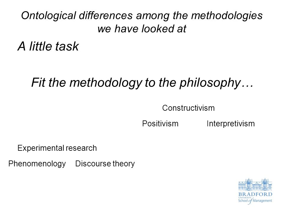 Ontological differences among the methodologies we have looked at A little task Fit the methodology to the philosophy… PhenomenologyDiscourse theory E