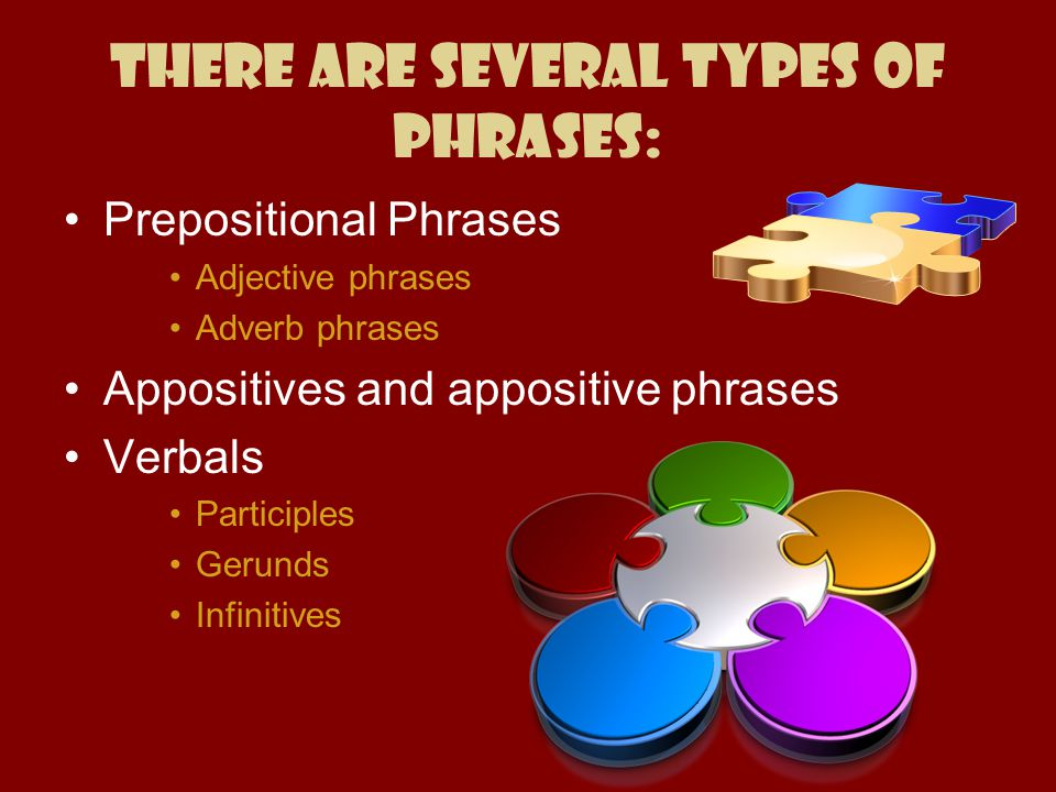 There are several types of phrases: Prepositional Phrases Adjective phrases Adverb phrases Appositives and appositive phrases Verbals Participles Geru