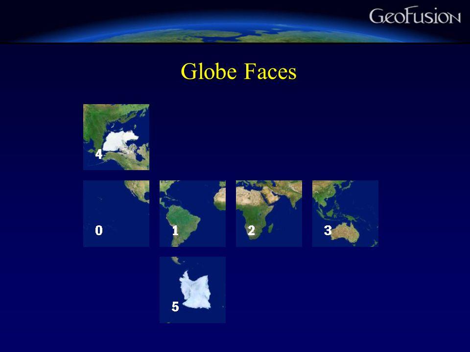 Globe Faces