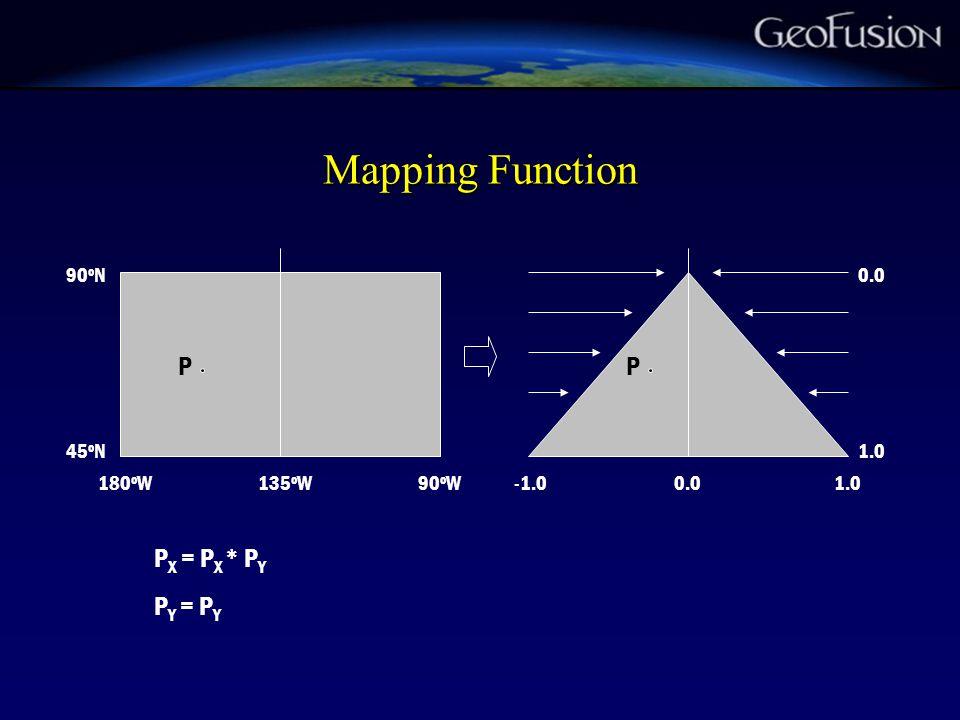Mapping Function 90 o N 180 o W 1.045 o N 90 o W135 o W 0.0 0.0 P X = P X * P Y P Y = P Y 1.0 PP