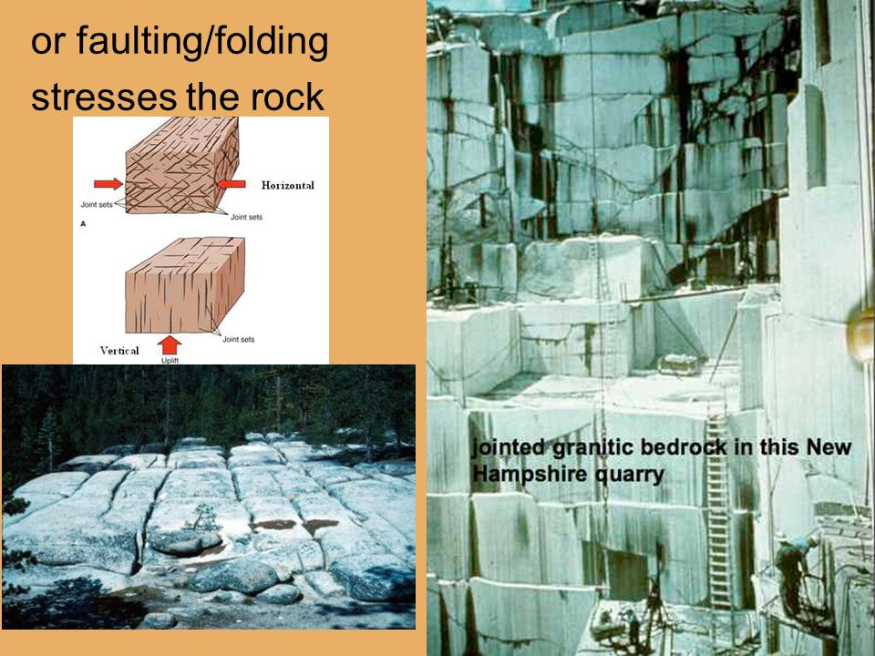 or faulting/folding stresses the rock