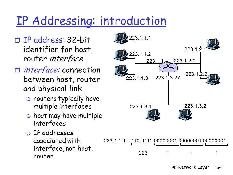 4: Network Layer4a-2 IP Addressing r IP address: m network part (high order bits) m host part (low order bits) r What's a network .