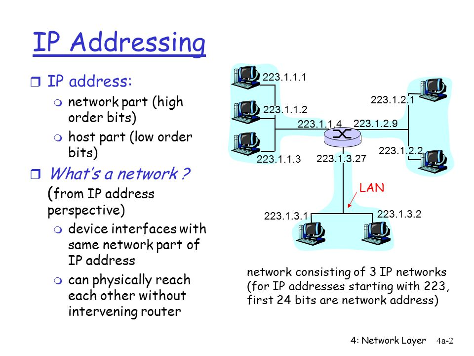 4: Network Layer4a-13 Getting a datagram from source to dest.