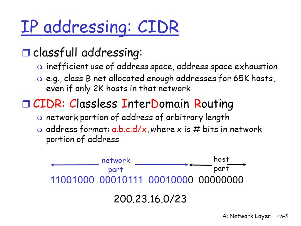 4: Network Layer4a-5 IP addressing: CIDR r classfull addressing: m inefficient use of address space, address space exhaustion m e.g., class B net allocated enough addresses for 65K hosts, even if only 2K hosts in that network r CIDR: Classless InterDomain Routing m network portion of address of arbitrary length m address format: a.b.c.d/x, where x is # bits in network portion of address network part host part /23