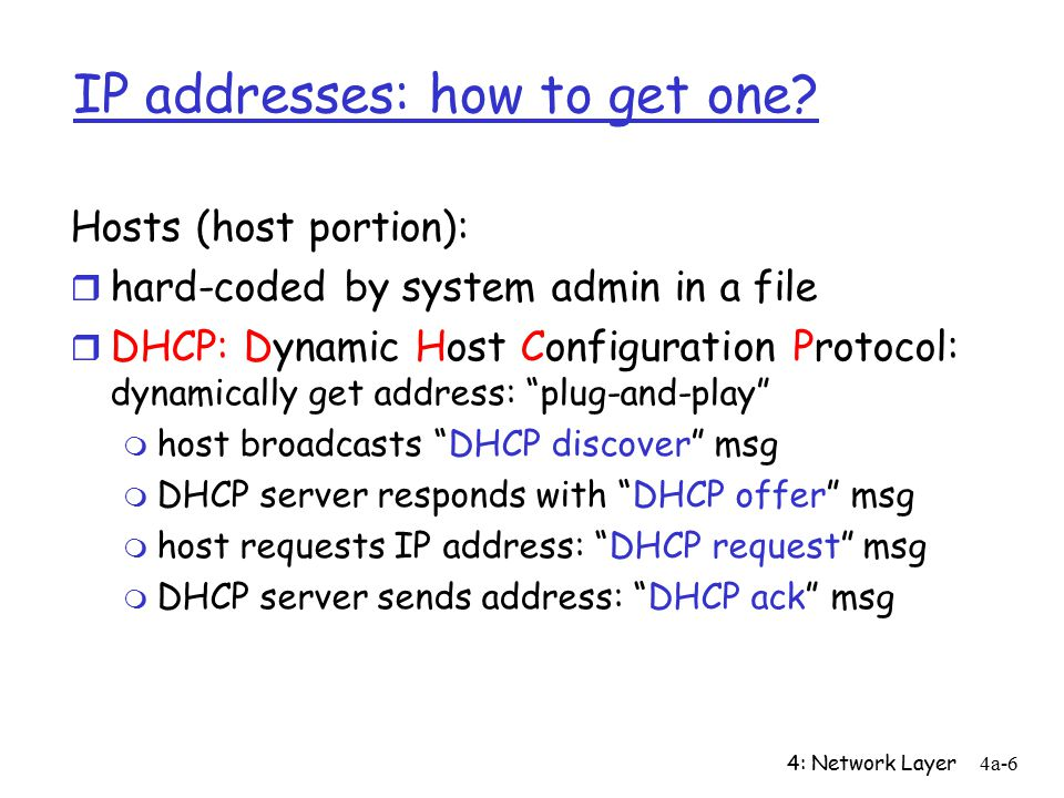 4: Network Layer4a-6 IP addresses: how to get one.