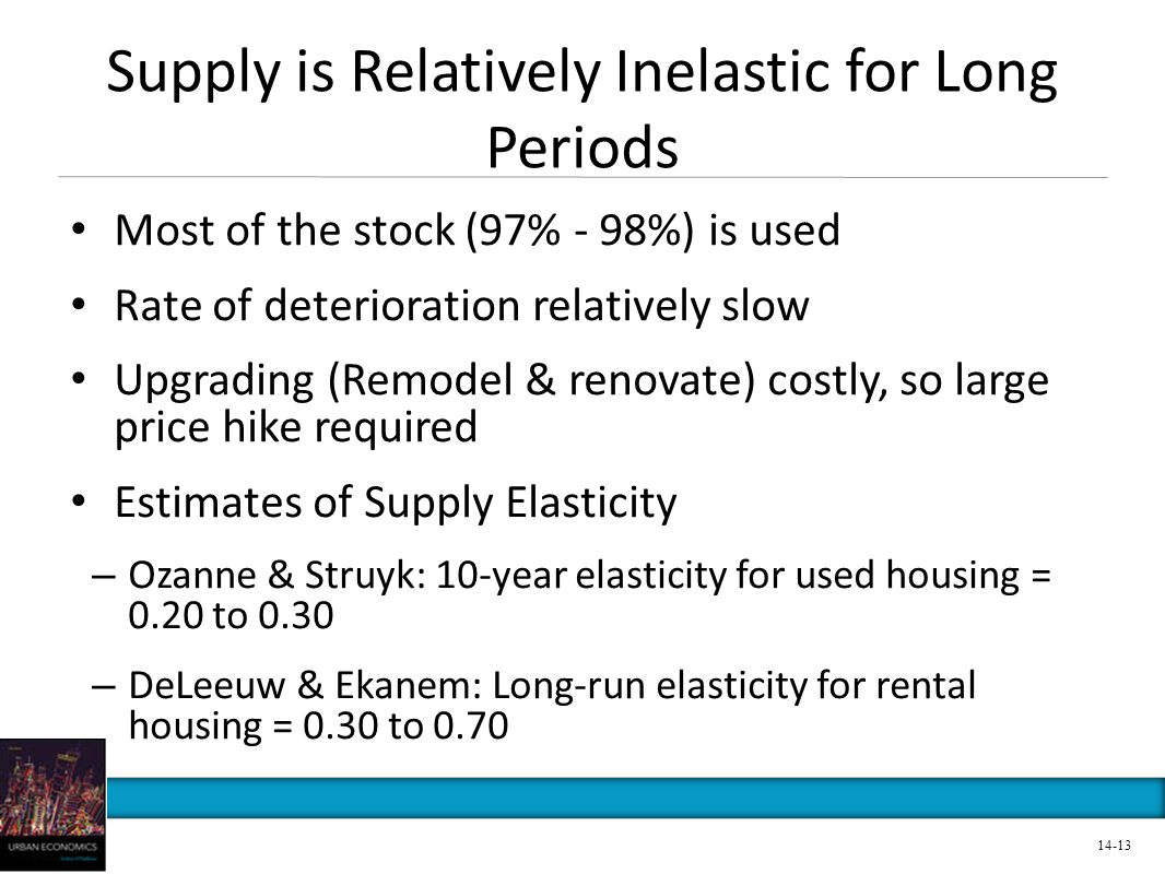 Supply is Relatively Inelastic for Long Periods Most of the stock (97% - 98%) is used Rate of deterioration relatively slow Upgrading (Remodel & renovate) costly, so large price hike required Estimates of Supply Elasticity – Ozanne & Struyk: 10-year elasticity for used housing = 0.20 to 0.30 – DeLeeuw & Ekanem: Long-run elasticity for rental housing = 0.30 to 0.70 14-13