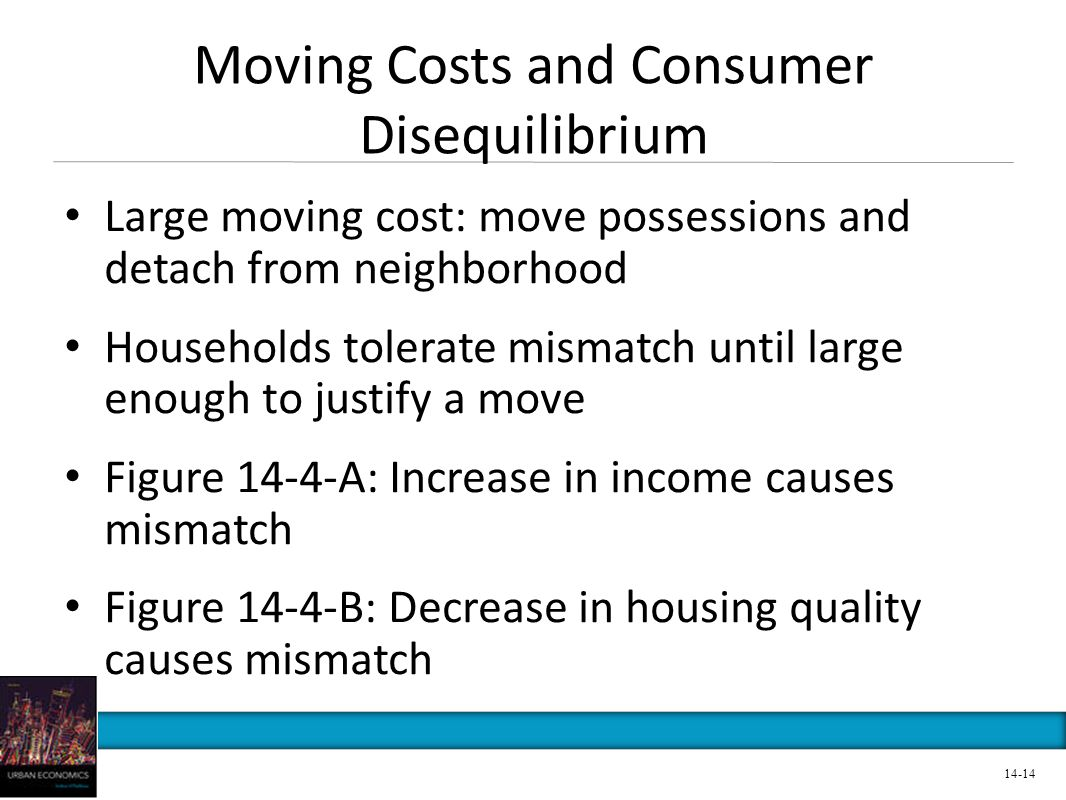 Moving Costs and Consumer Disequilibrium Large moving cost: move possessions and detach from neighborhood Households tolerate mismatch until large enough to justify a move Figure 14-4-A: Increase in income causes mismatch Figure 14-4-B: Decrease in housing quality causes mismatch 14-14