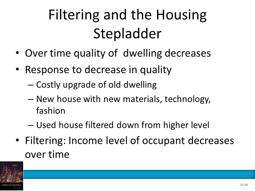 Filtering and the Housing Stepladder Over time quality of dwelling decreases Response to decrease in quality – Costly upgrade of old dwelling – New house with new materials, technology, fashion – Used house filtered down from higher level Filtering: Income level of occupant decreases over time 14-16