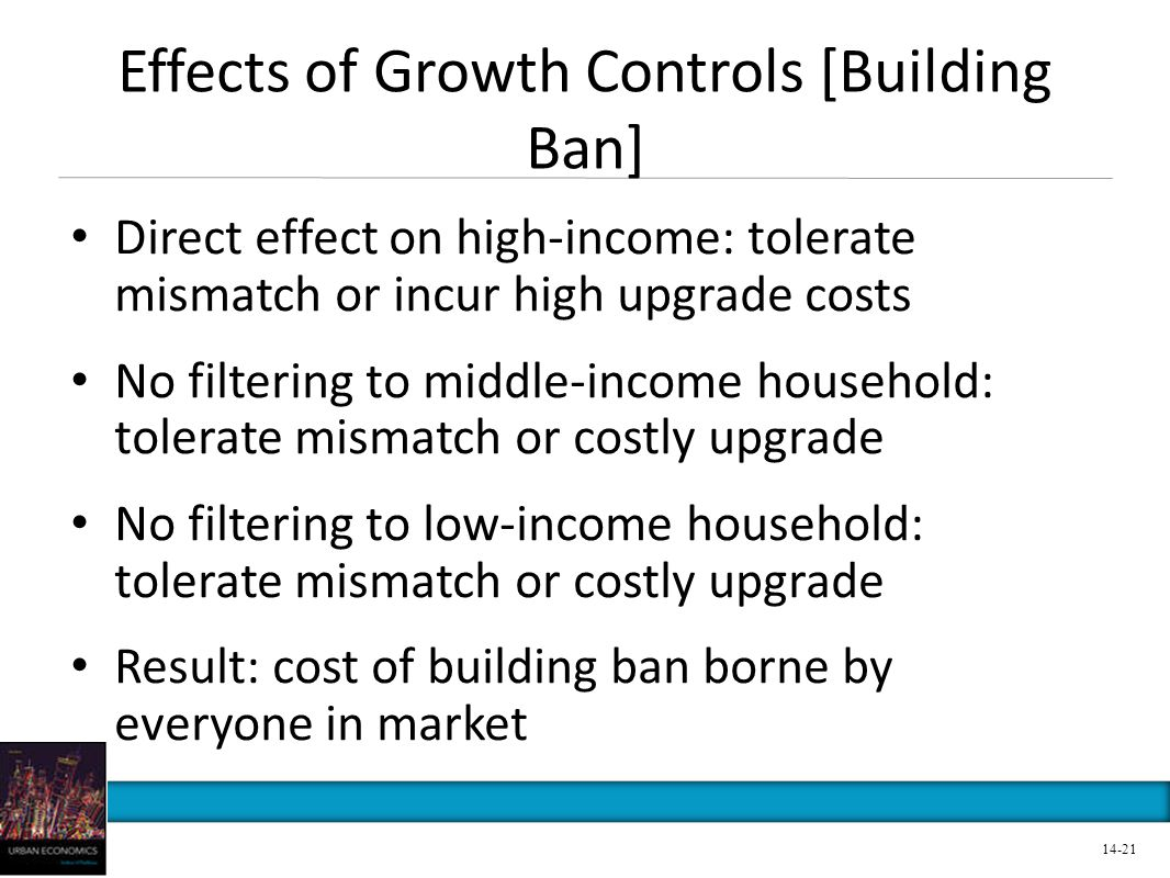 Effects of Growth Controls [Building Ban] Direct effect on high-income: tolerate mismatch or incur high upgrade costs No filtering to middle-income household: tolerate mismatch or costly upgrade No filtering to low-income household: tolerate mismatch or costly upgrade Result: cost of building ban borne by everyone in market 14-21