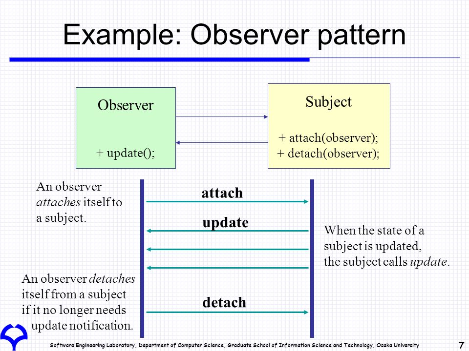 Software Engineering Laboratory, Department of Computer Science, Graduate School of Information Science and Technology, Osaka University 7 Example: Observer pattern Observer + update(); Subject + attach(observer); + detach(observer); attach update detach An observer attaches itself to a subject.