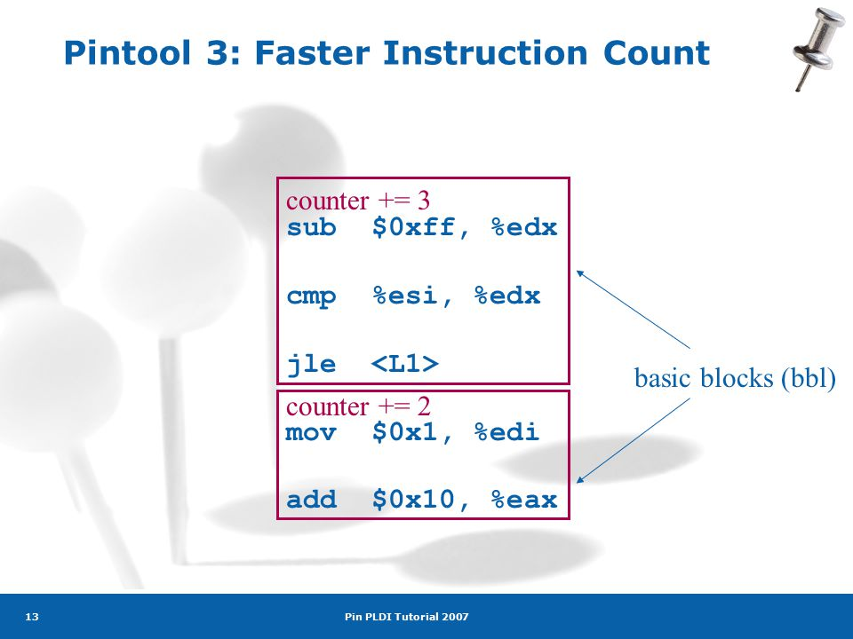 Pin PLDI Tutorial 2007 13 Pintool 3: Faster Instruction Count sub$0xff, %edx cmp%esi, %edx jle mov$0x1, %edi add$0x10, %eax counter += 3 counter += 2 basic blocks (bbl)