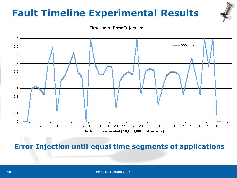 Pin PLDI Tutorial 2007 48 Fault Timeline Experimental Results Error Injection until equal time segments of applications