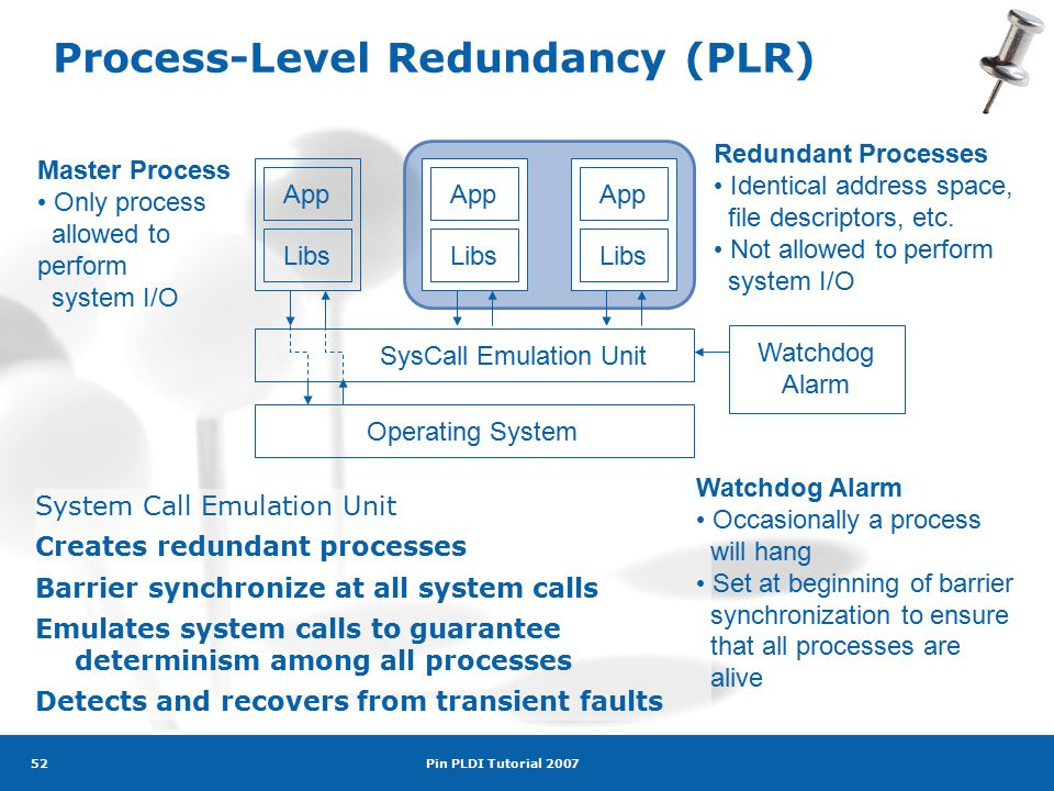 Pin PLDI Tutorial 2007 52 Process-Level Redundancy (PLR) System Call Emulation Unit Creates redundant processes Barrier synchronize at all system calls Emulates system calls to guarantee determinism among all processes Detects and recovers from transient faults App Libs App Libs App Libs SysCall Emulation Unit Operating System Watchdog Alarm Master Process Only process allowed to perform system I/O Redundant Processes Identical address space, file descriptors, etc.