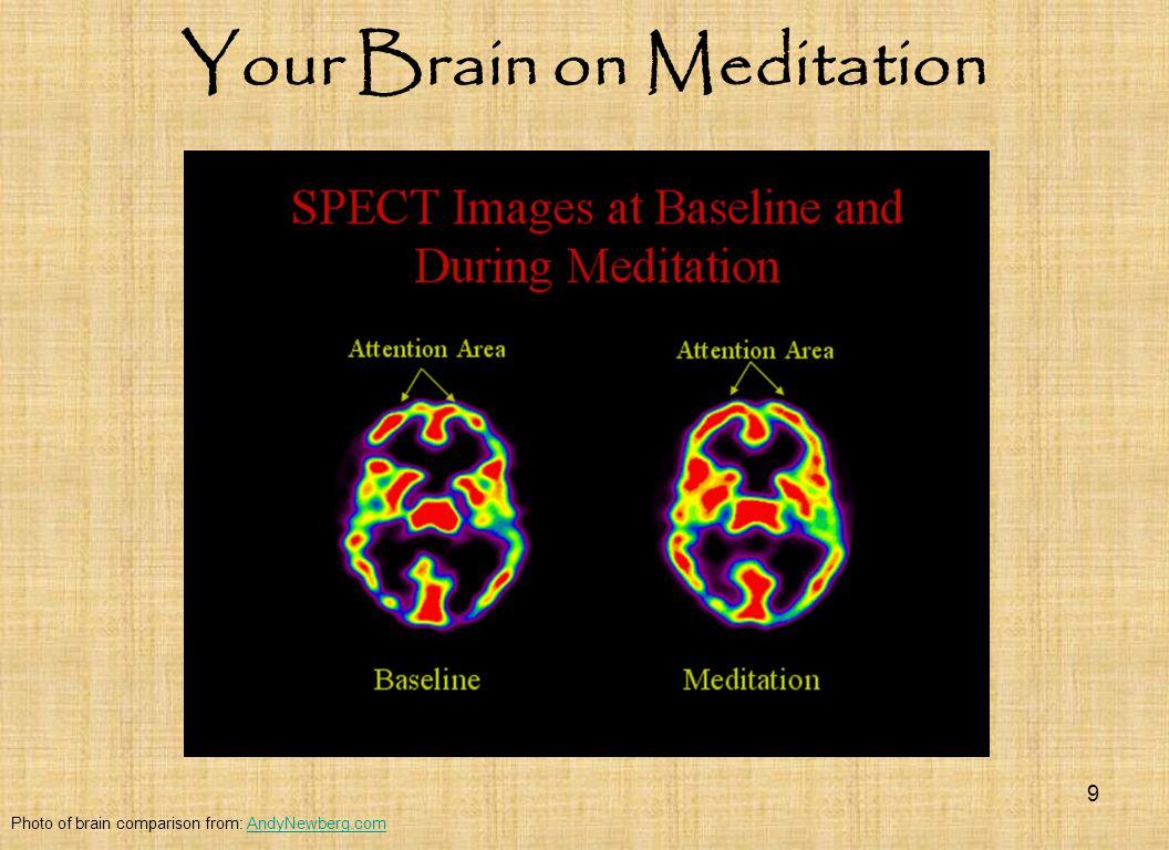 Your Brain on Meditation 10