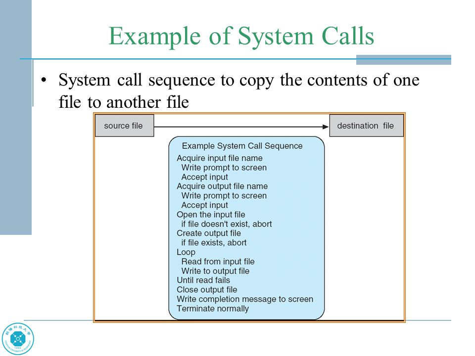 Operating System Structure MS-DOS – written to provide the most functionality in the least space