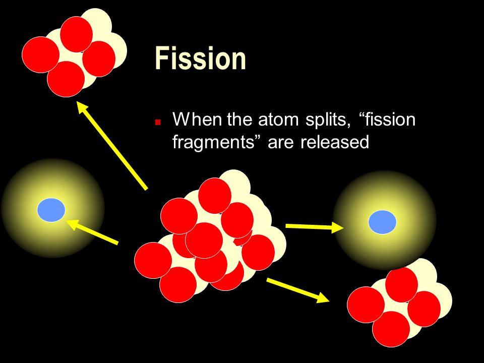 Fission n When the atom splits, fission fragments are released