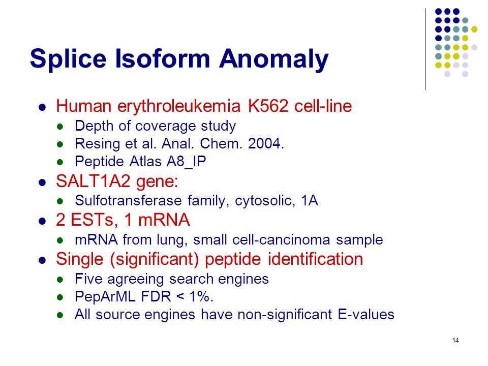 Splice Isoform Anomaly Human erythroleukemia K562 cell-line Depth of coverage study Resing et al. Anal. Chem. 2004. Peptide Atlas A8_IP SALT1A2 gene: