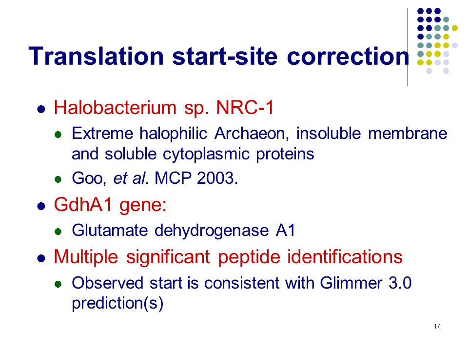 Translation start-site correction Halobacterium sp.