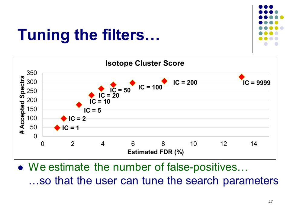 Tuning the filters… We estimate the number of false-positives… …so that the user can tune the search parameters 47