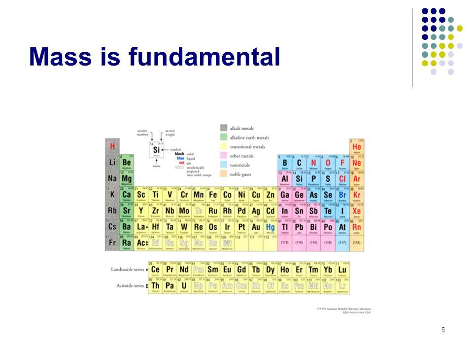 Mass is fundamental 5