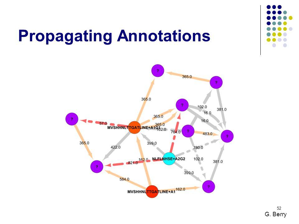 Propagating Annotations MVS+A1G1 MVS+A2G2 VVL+A1G1 VVL+A2G2 52 G. Berry