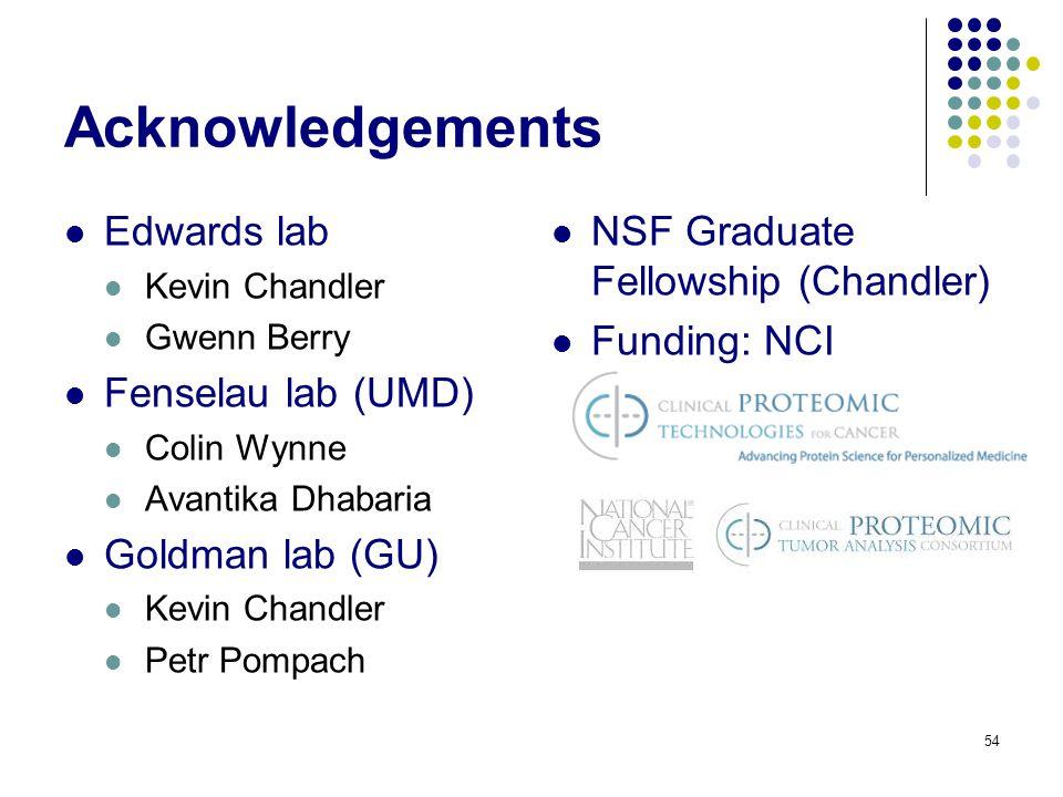 Acknowledgements Edwards lab Kevin Chandler Gwenn Berry Fenselau lab (UMD) Colin Wynne Avantika Dhabaria Goldman lab (GU) Kevin Chandler Petr Pompach NSF Graduate Fellowship (Chandler) Funding: NCI 54
