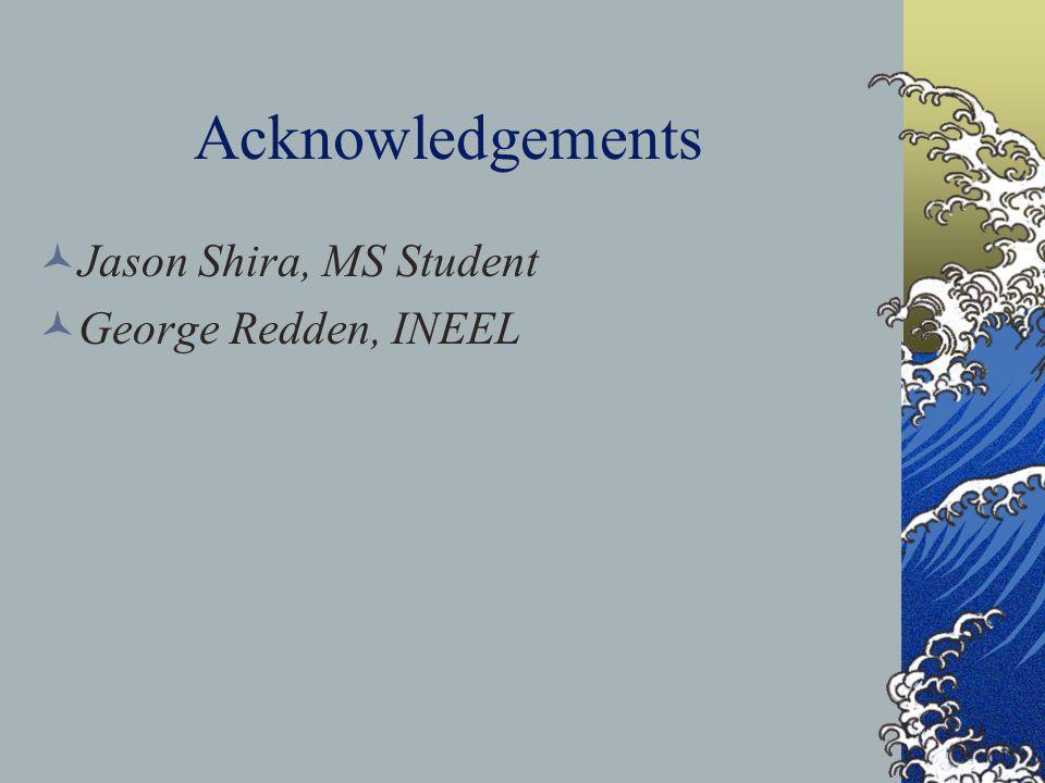 Acknowledgements Jason Shira, MS Student George Redden, INEEL