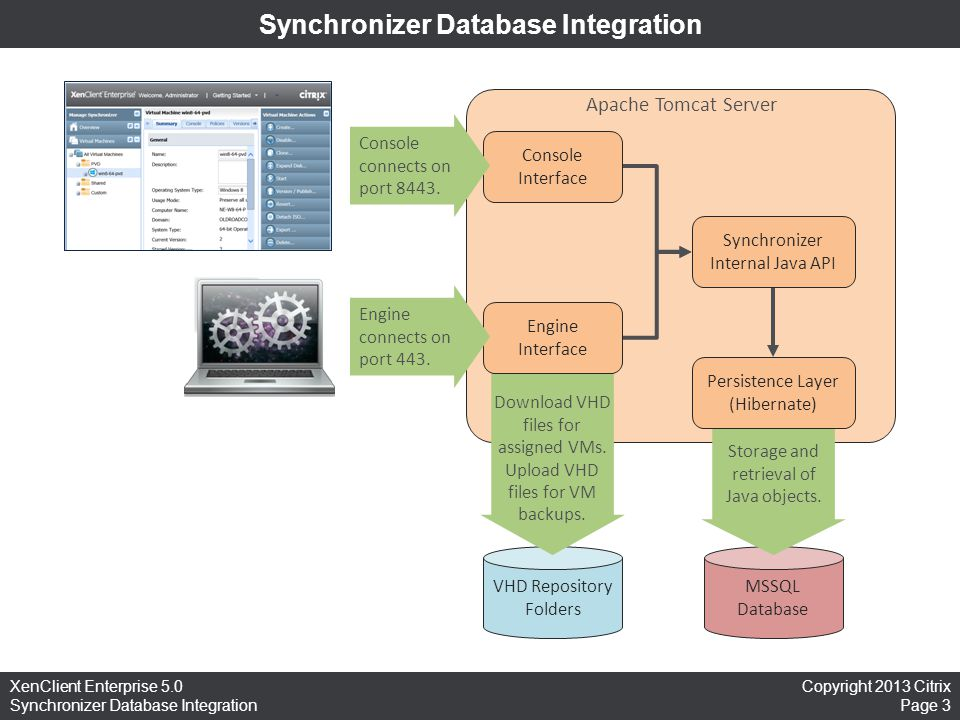Copyright 2013 Citrix Page 3 XenClient Enterprise 5.0 Synchronizer Database Integration VHD Repository Folders Download VHD files for assigned VMs. Up