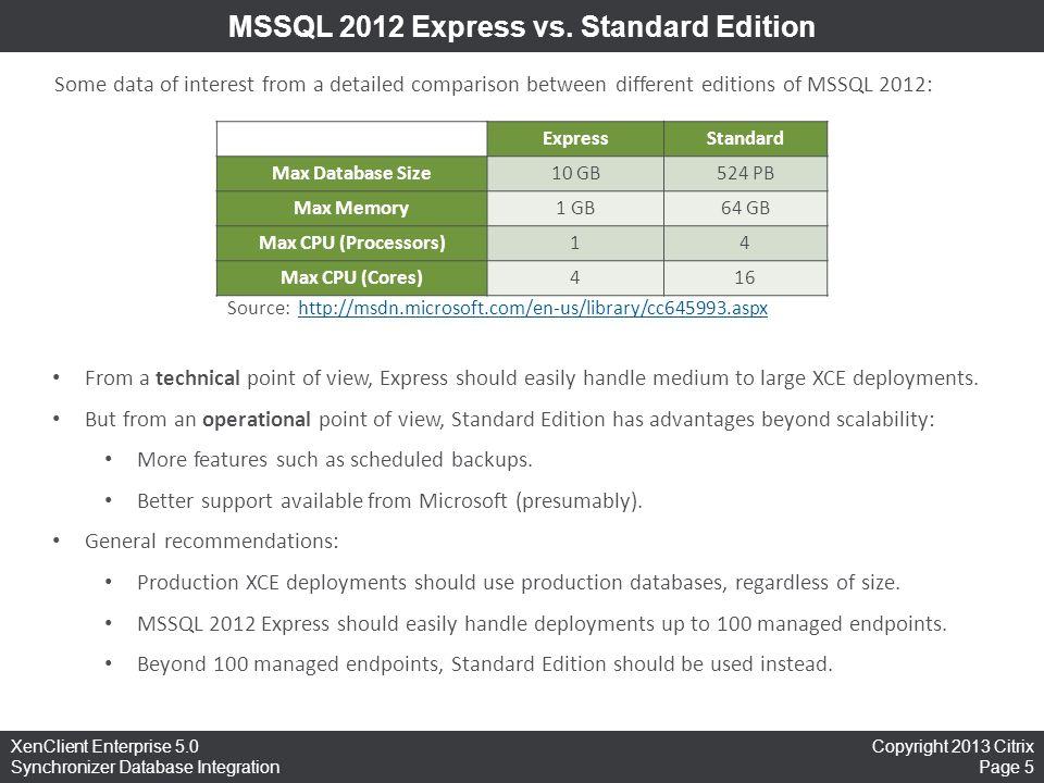 Copyright 2013 Citrix Page 5 XenClient Enterprise 5.0 Synchronizer Database Integration MSSQL 2012 Express vs. Standard Edition ExpressStandard Max Da