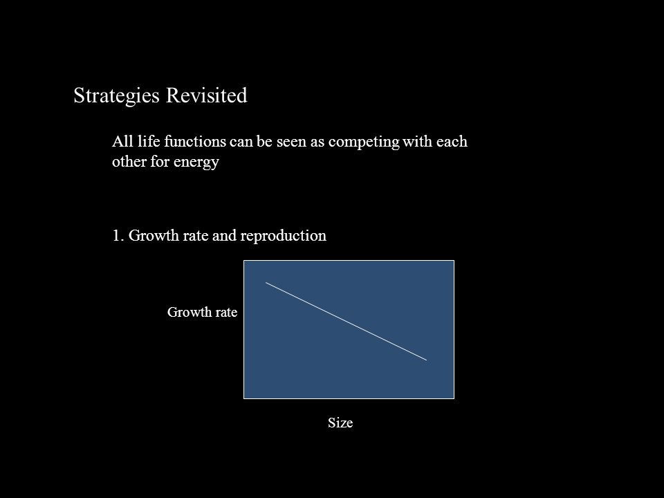 Strategies Revisited All life functions can be seen as competing with each other for energy 1.