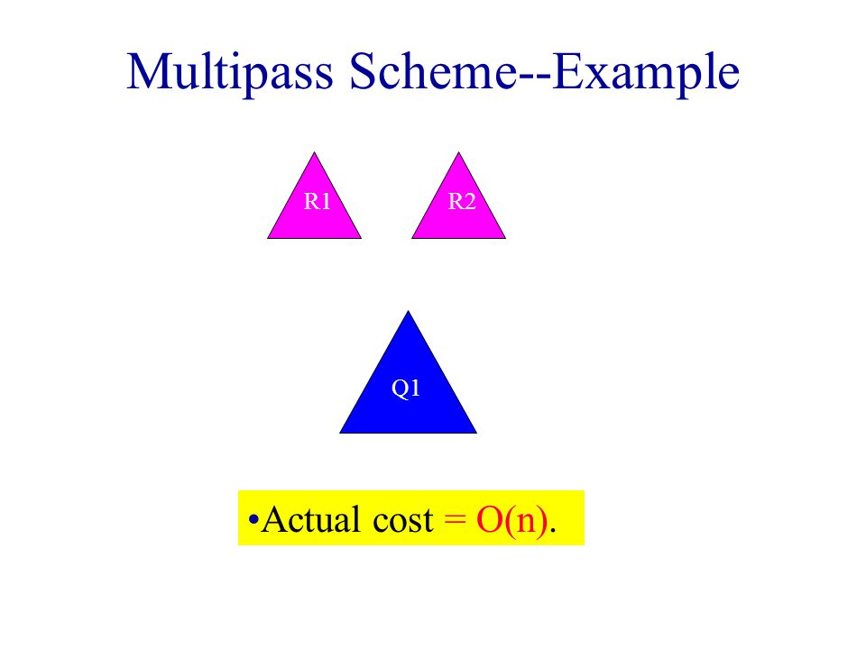 Multipass Scheme--Example R1R2 Q1 Actual cost = O(n).