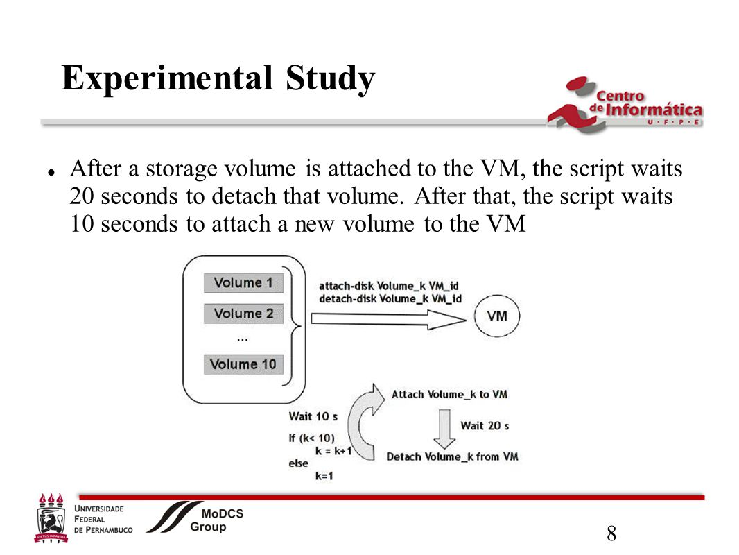 9 Experimental Study There is a growth of about 15 MB in the virtual and resident memory used by the Node Controller after 8 days of experiment