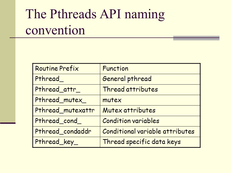The Pthreads API naming convention Routine PrefixFunction Pthread_General pthread Pthread_attr_Thread attributes Pthread_mutex_mutex Pthread_mutexattrMutex attributes Pthread_cond_Condition variables Pthread_condaddrConditional variable attributes Pthread_key_Thread specific data keys