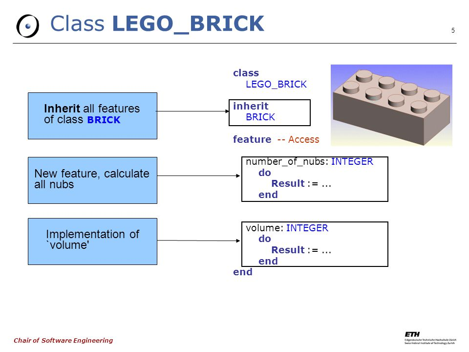 Chair of Software Engineering 5 Class LEGO_BRICK class LEGO_BRICK inherit BRICK feature -- Access number_of_nubs: INTEGER do Result :=...