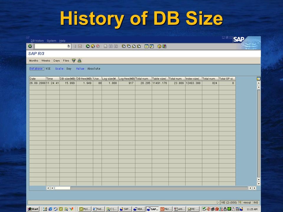 4 History of DB Size