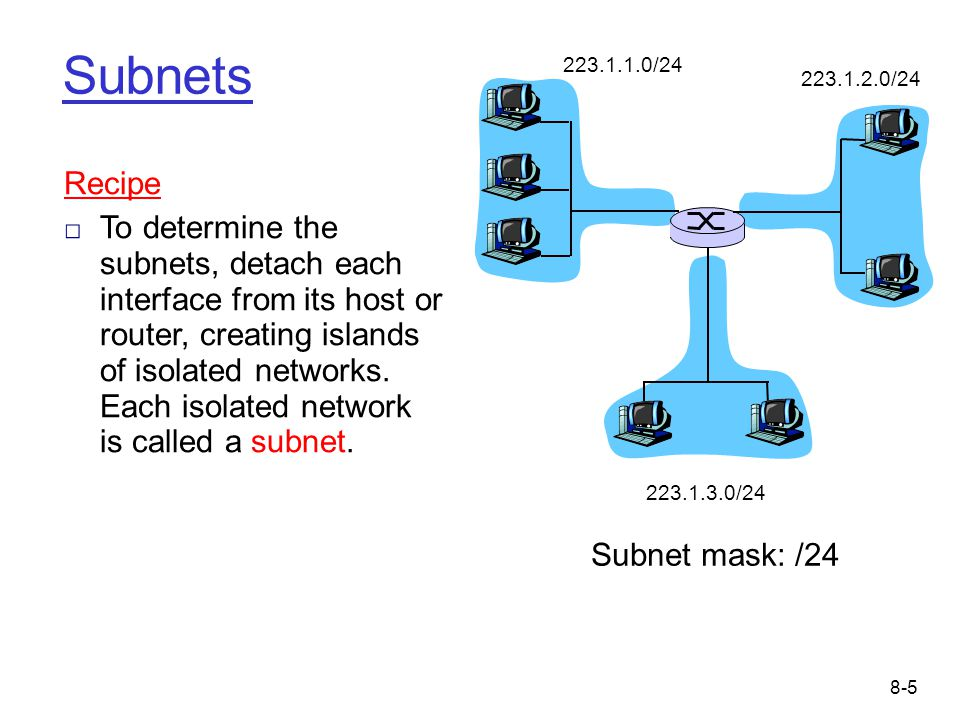 8-5 Subnets 223.1.1.0/24 223.1.2.0/24 223.1.3.0/24 Recipe □ To determine the subnets, detach each interface from its host or router, creating islands of isolated networks.