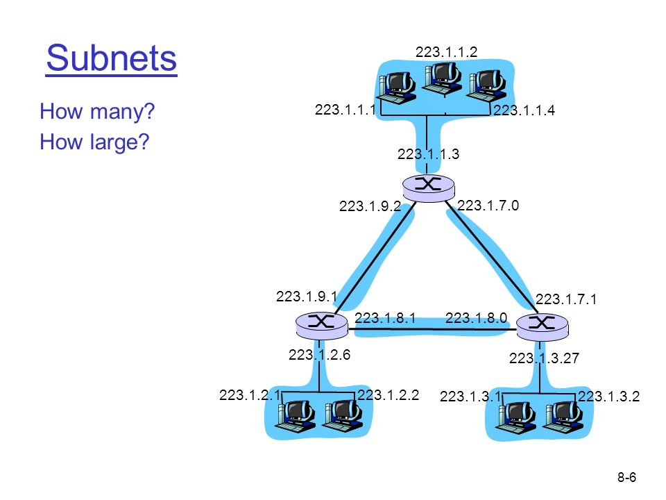 8-6 Subnets How many. How large.