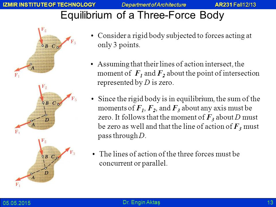 IZMIR INSTITUTE OF TECHNOLOGY Department of Architecture AR231 Fall12/13 05.05.2015 Dr. Engin Aktaş 13 Equilibrium of a Three-Force Body Consider a ri